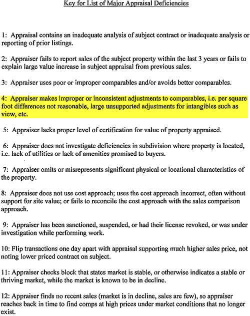 fdic-appraisal-deficiencies list