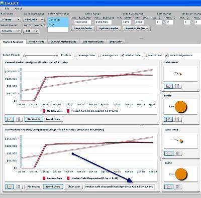 smart-graph-submarket-708161